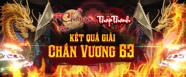 Chúc mừng chắn thủ quangthao1305 giành chức vô địch Chắn Vương 63